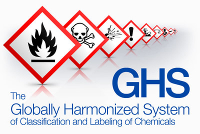 worksafebc whmis ghs globally harmonized system bc vancouver delta surrey langley victoria maple ridge coquitlam new westminster burnaby